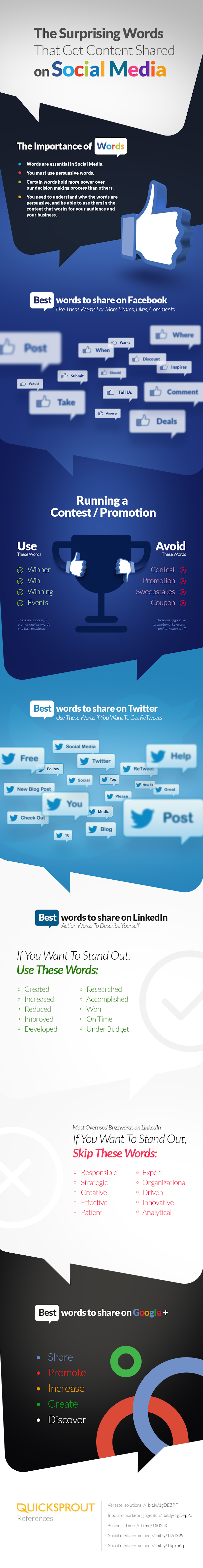 Words That Get Content Shared on Social Media